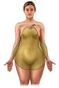 тип фигуры груша как похудеть в бедрах