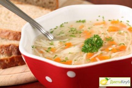 калорийность суп куриный с вермишелью